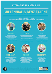 MILLENNIALS and GenZ Talent 1 Pager - Retain and Engage